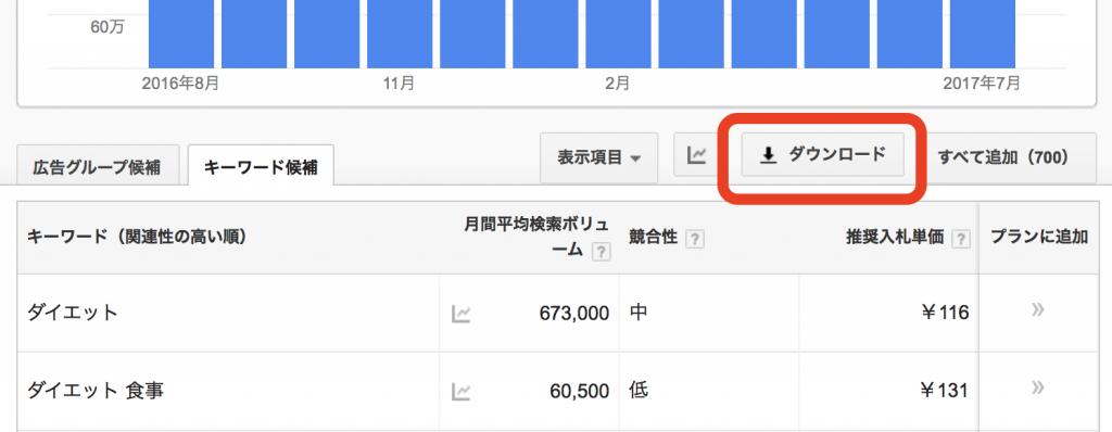 キーワードプランナーの検索ボリューム結果をダウンロードする