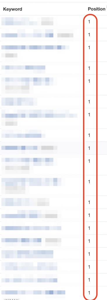 Google検索で1位表示されているキーワード 71組