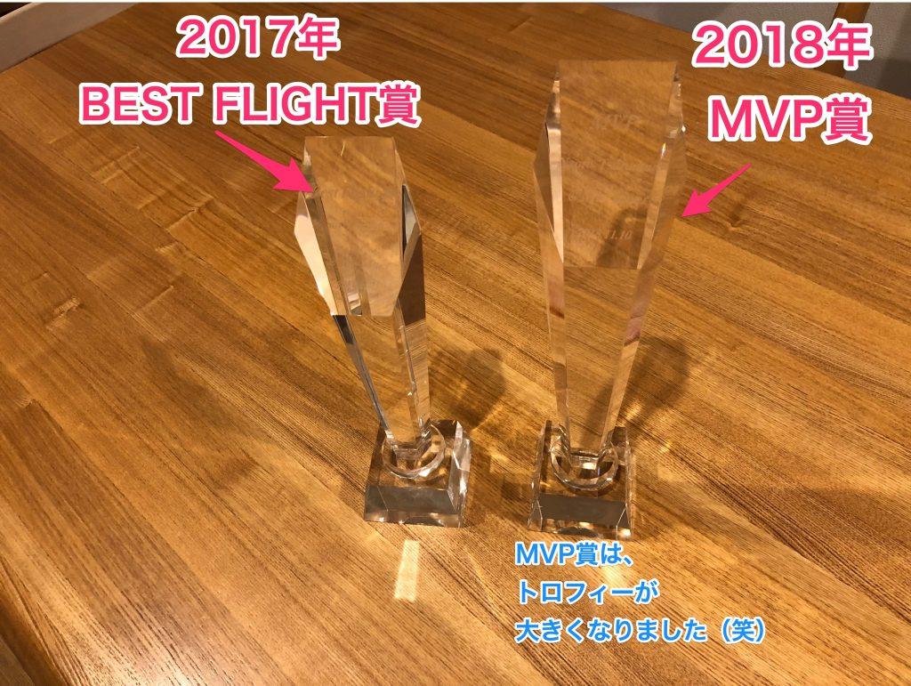 実は昨年2017年には、BEST FLIGHT賞をいただいたので、2年連続で素晴らしい表をいただけて大変光栄です。