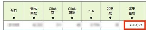 ブログアフィリエイトで月収26万円突破