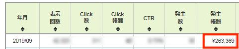 2019年9月には月収26万円を突破したとの報告を受けました。