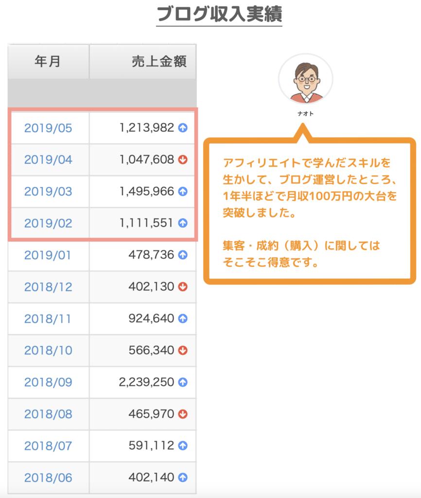 2019年5月のブログ収入