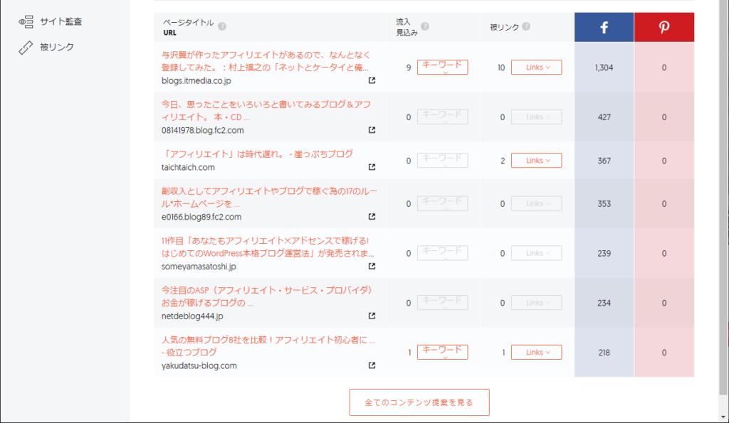 Ubersuggest 検索結果画面 コンテンツ候補