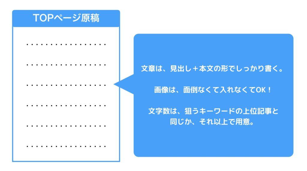 TOPページ記事原稿を1パターン用意する